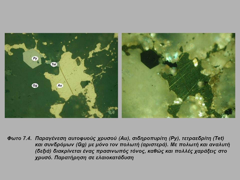 Φωτο 7.4. Παραγένεση αυτοφυούς χρυσού (Au), σιδηροπυρίτη (Py), τετραεδρίτη (Tet) και συνδρόμων (Gg) με μόνο τον πολωτή (αριστερά). Με πολωτή και αναλυ