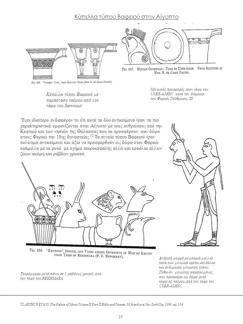 Κύπελλα τύπου Βαφειού στην Αίγυπτο Μινωικές προσφορές στον τάφο του USER-AMON κατά την διάρκεια του Φαραώ Τούθμωσις ΙΙΙ Έχει ιδιαίτερο ενδιαφέρον το ότι αυτά τα δύο αντικείμενα ήταν τα πιο χαρακτηριστικά εμφανίζονται στην Αίγυπτο με τους ανθρώπους από την Κεφτιού και των νησιών της Θάλασσας που τα προσφέρουν σαν δώρο στους Φαραώ την 18ης δυναστείας.