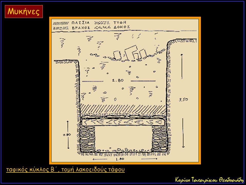 ταφικός κύκλος Β΄, τομή λακοειδούς τάφου Μυκήνες