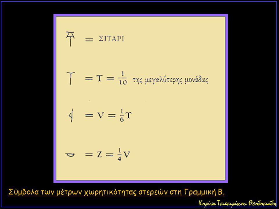 Σύμβολα των μέτρων χωρητικότητας στερεών στη Γραμμική Β.