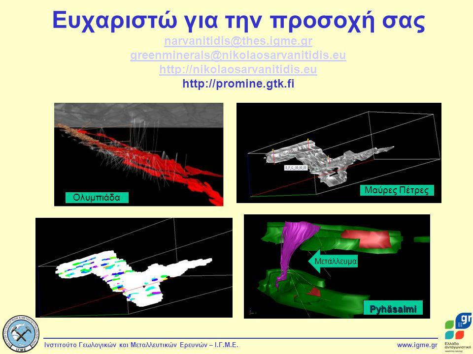 Ινστιτούτο Γεωλογικών και Μεταλλευτικών Ερευνών – Ι.Γ.Μ.Ε.www.igme.gr Ευχαριστώ για την προσοχή σας narvanitidis@thes.igme.gr greenminerals@nikolaosar
