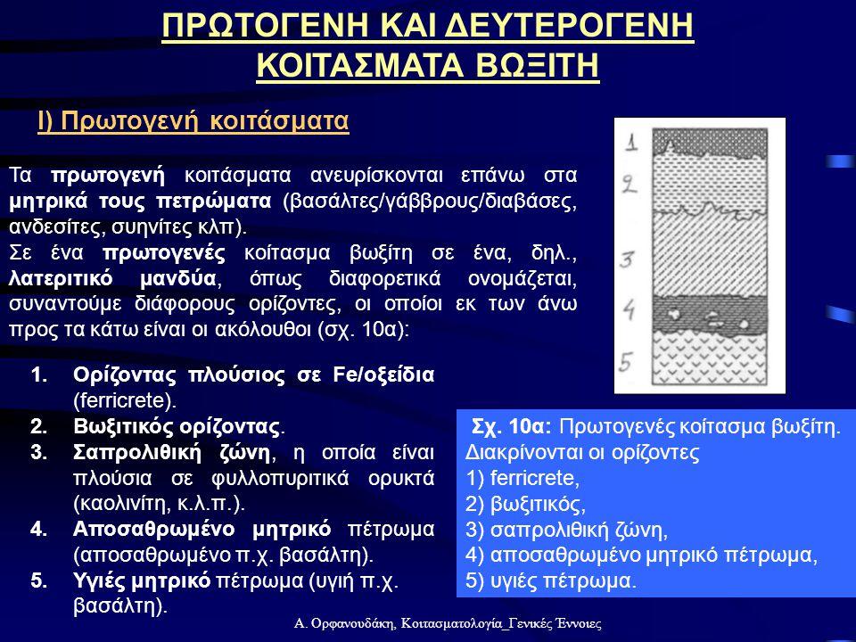 Α. Ορφανουδάκη, Κοιτασματολογία_Γενικές Έννοιες ΠΡΩΤΟΓΕΝΗ ΚΑΙ ΔΕΥΤΕΡΟΓΕΝΗ ΚΟΙΤΑΣΜΑΤΑ ΒΩΞΙΤΗ Ι) Πρωτογενή κοιτάσματα Τα πρωτογενή κοιτάσματα ανευρίσκον