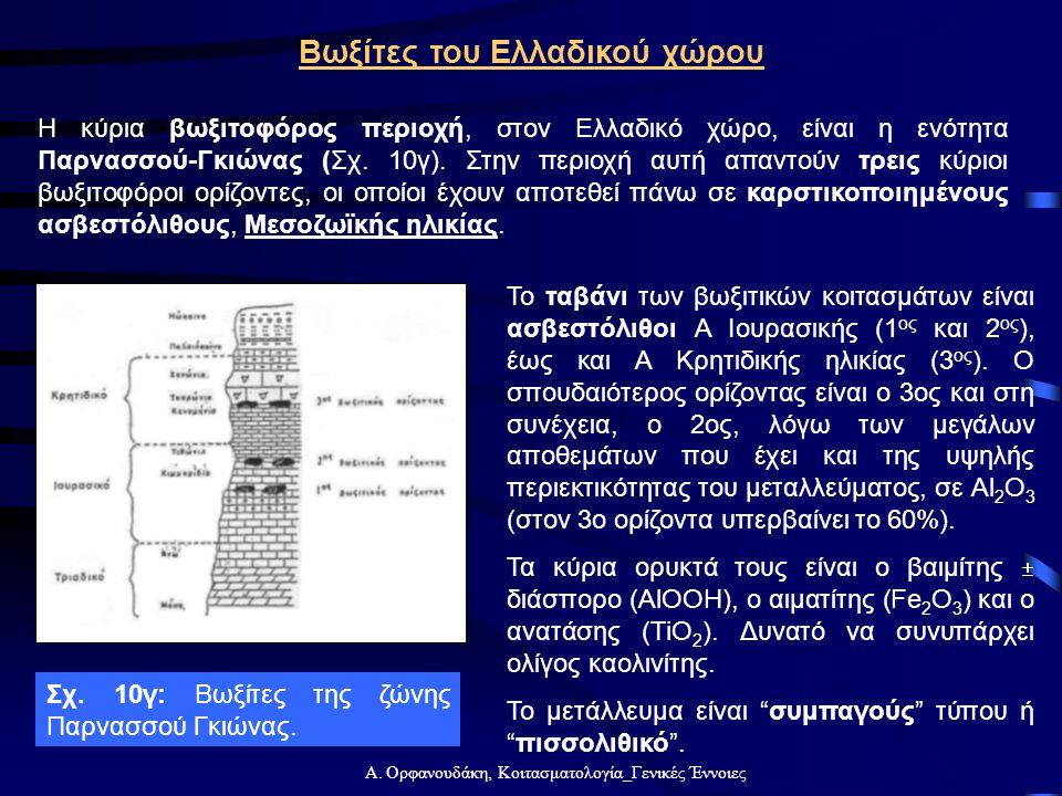 Α. Ορφανουδάκη, Κοιτασματολογία_Γενικές Έννοιες Βωξίτες του Ελλαδικού χώρου Η κύρια βωξιτοφόρος περιοχή, στον Ελλαδικό χώρο, είναι η ενότητα Παρνασσού