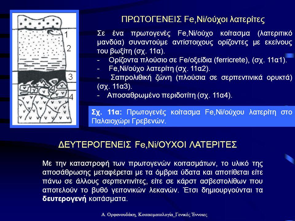 Α. Ορφανουδάκη, Κοιτασματολογία_Γενικές Έννοιες ΔΕΥΤΕΡΟΓΕΝΕΙΣ Fe,Ni/ΟΥΧΟΙ ΛΑΤΕΡΙΤΕΣ Με την καταστροφή των πρωτογενών κοιτασμάτων, το υλικό της αποσάθρ