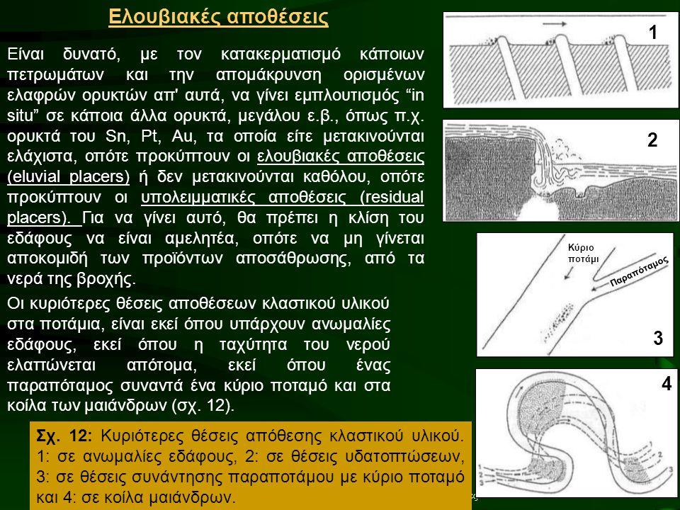 Α. Ορφανουδάκη, Κοιτασματολογία_Γενικές Έννοιες Είναι δυνατό, με τον κατακερματισμό κάποιων πετρωμάτων και την απομάκρυνση ορισμένων ελαφρών ορυκτών α