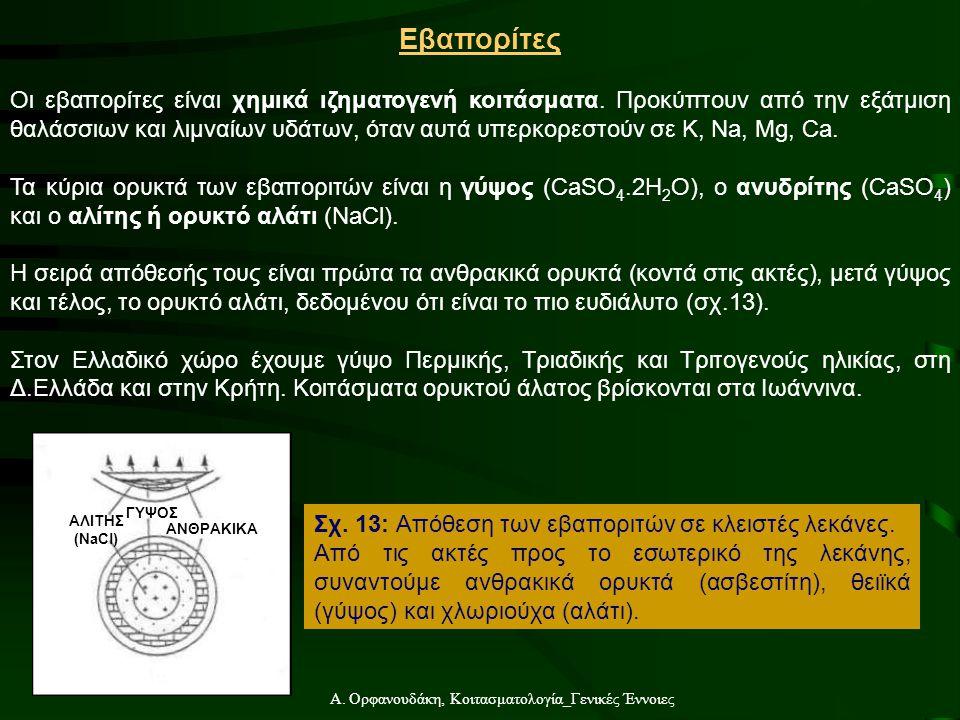 Α. Ορφανουδάκη, Κοιτασματολογία_Γενικές Έννοιες Εβαπορίτες Οι εβαπορίτες είναι χημικά ιζηματογενή κοιτάσματα. Προκύπτουν από την εξάτμιση θαλάσσιων κα