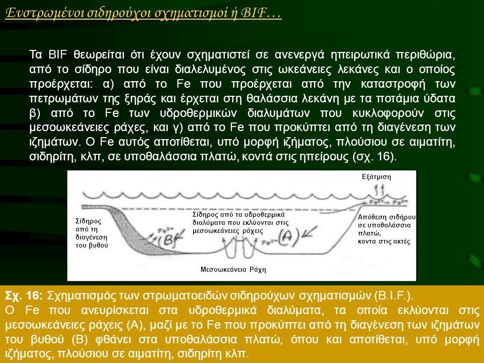 Α. Ορφανουδάκη, Κοιτασματολογία_Γενικές Έννοιες Τα BIF θεωρείται ότι έχουν σχηματιστεί σε ανενεργά ηπειρωτικά περιθώρια, από το σίδηρο που είναι διαλε