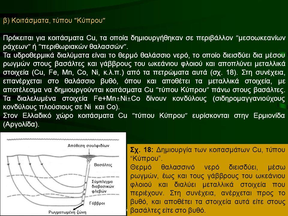 Α. Ορφανουδάκη, Κοιτασματολογία_Γενικές Έννοιες β) Κοιτάσματα, τύπου  Κύπρου  Πρόκειται για κοιτάσματα Cu, τα οποία δημιουργήθηκαν σε περιβάλλον  μ