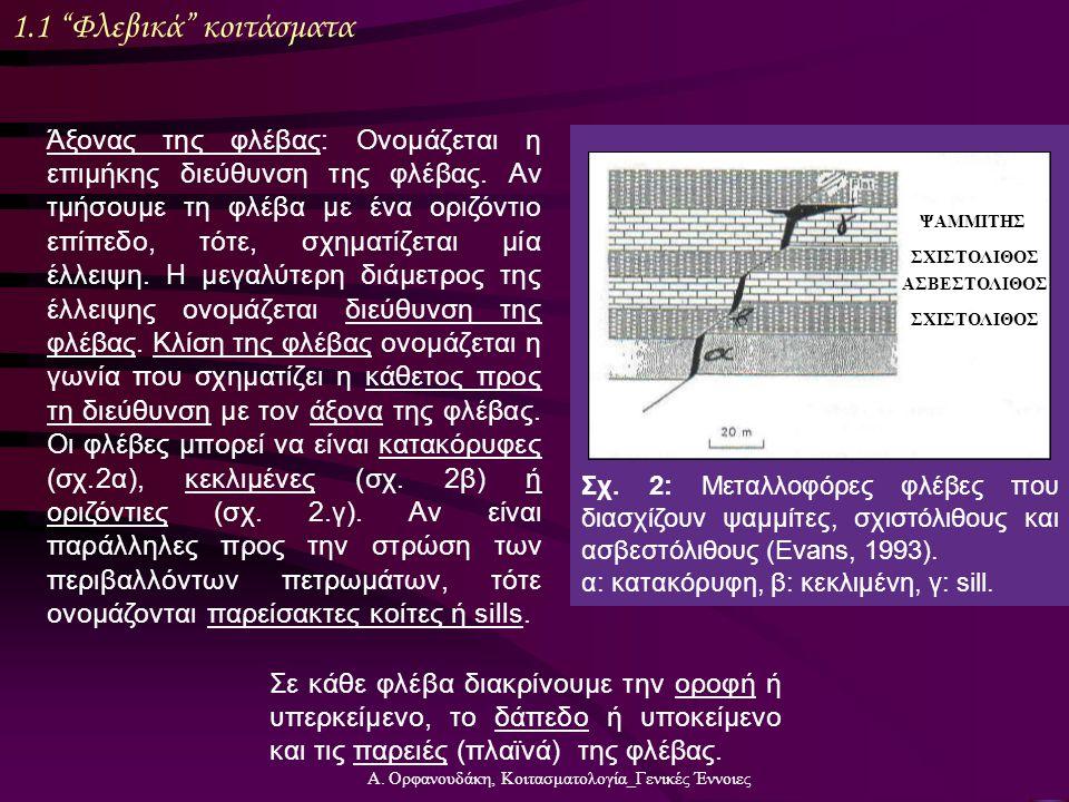 Α. Ορφανουδάκη, Κοιτασματολογία_Γενικές Έννοιες Άξονας της φλέβας: Ονομάζεται η επιμήκης διεύθυνση της φλέβας. Αν τμήσουμε τη φλέβα με ένα οριζόντιο ε