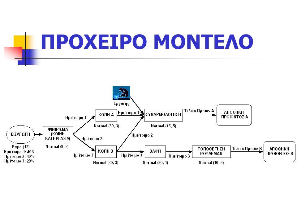 ΠΡΟΧΕΙΡΟ ΜΟΝΤΕΛΟ