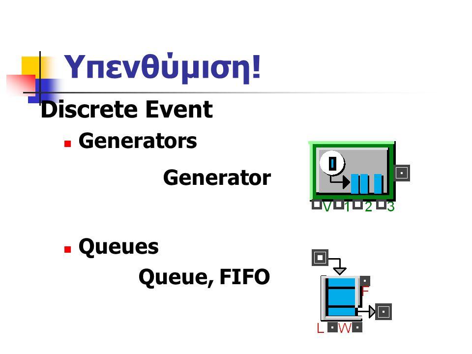 Υπενθύμιση! Discrete Event Generators Generator Queues Queue, FIFO