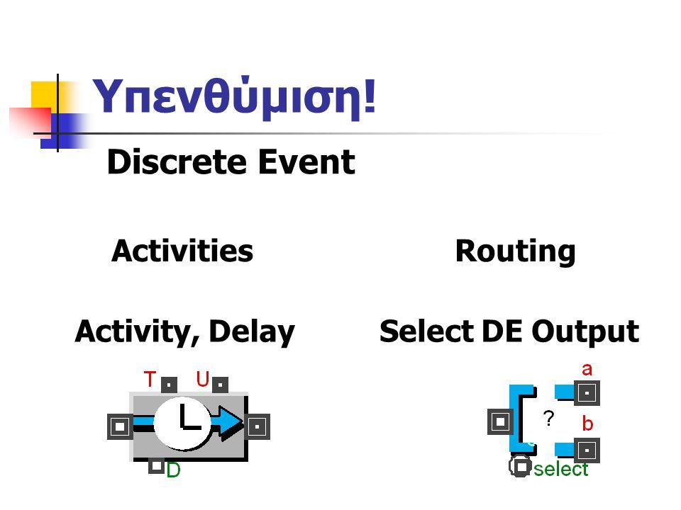 Υπενθύμιση! Activity, Delay Discrete Event Select DE Output ActivitiesRouting