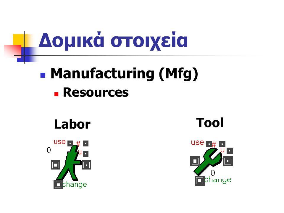 Δομικά στοιχεία Manufacturing (Mfg) Resources Labor Tool
