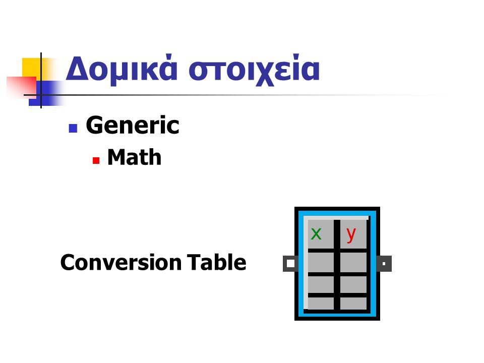 Δομικά στοιχεία Generic Math Conversion Table