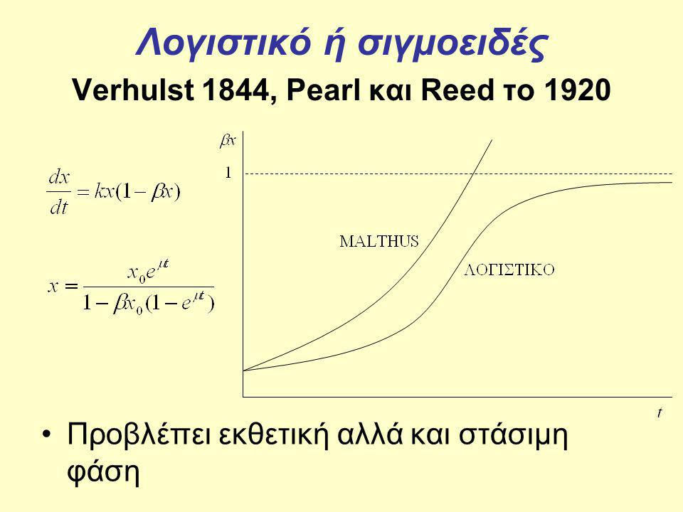 Λογιστικό ή σιγμοειδές Verhulst 1844, Pearl και Reed το 1920 Προβλέπει εκθετική αλλά και στάσιμη φάση