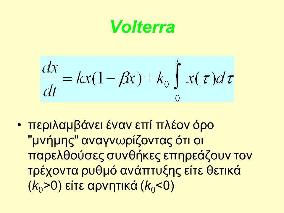 Volterra περιλαμβάνει έναν επί πλέον όρο