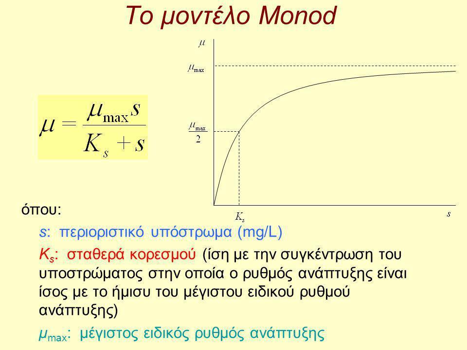 Το μοντέλο Monod όπου: s: περιοριστικό υπόστρωμα (mg/L) K s : σταθερά κορεσμού (ίση με την συγκέντρωση του υποστρώματος στην οποία ο ρυθμός ανάπτυξης