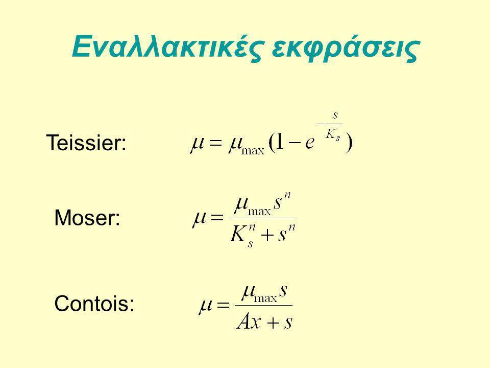 Εναλλακτικές εκφράσεις Teissier: Moser: Contois:
