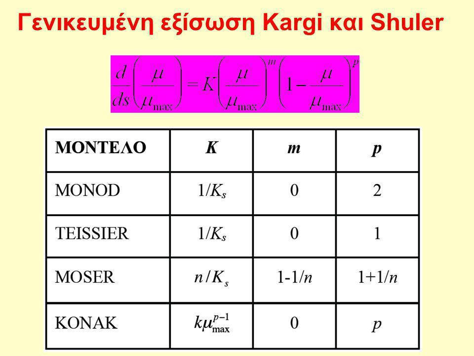 Γενικευμένη εξίσωση Kargi και Shuler