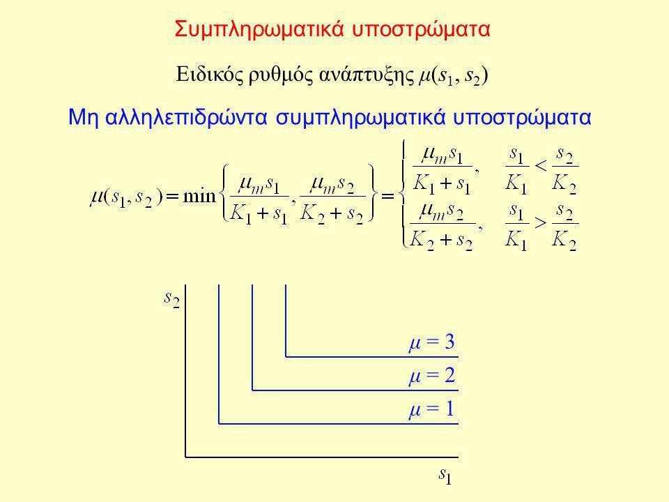 Συμπληρωματικά υποστρώματα Ειδικός ρυθμός ανάπτυξης μ(s 1, s 2 ) Μη αλληλεπιδρώντα συμπληρωματικά υποστρώματα μ = 1 μ = 2 μ = 3