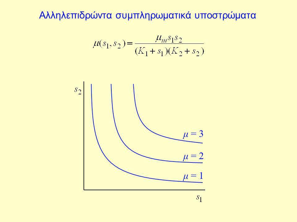 Αλληλεπιδρώντα συμπληρωματικά υποστρώματα μ = 1 μ = 2 μ = 3