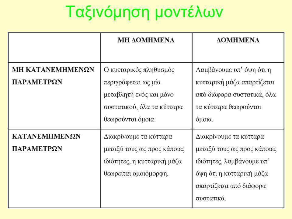 Ταξινόμηση του Gaden Τύπου Ι: προϊόντα του πρωτογενούς ενεργειακού μεταβολισμού (ανάλογα με τον Τύπο 1).