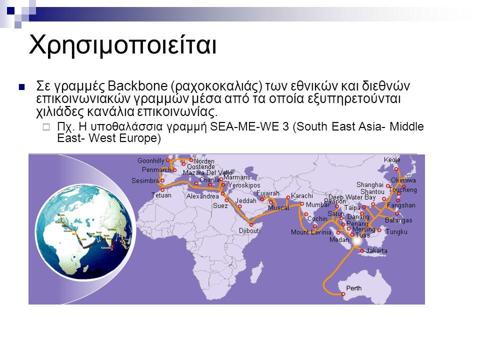 Χρησιμοποιείται Σε γραμμές Backbone (ραχοκοκαλιάς) των εθνικών και διεθνών επικοινωνιακών γραμμών μέσα από τα οποία εξυπηρετούνται χιλιάδες κανάλια επ