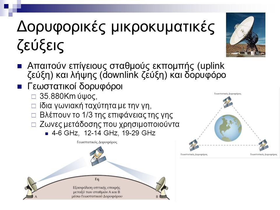 Δορυφορικές μικροκυματικές ζεύξεις Απαιτούν επίγειους σταθμούς εκπομπής (uplink ζεύξη) και λήψης (downlink ζεύξη) και δορυφόρο Γεωστατικοί δορυφόροι 
