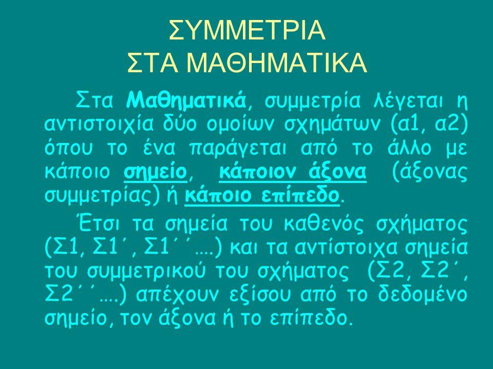 ΣΥΜΜΕΤΡΙΑ ΣΤΑ ΜΑΘΗΜΑΤΙΚΑ Στα Μαθηματικά, συμμετρία λέγεται η αντιστοιχία δύο ομοίων σχημάτων (α1, α2) όπου το ένα παράγεται από το άλλο με κάποιο σημε