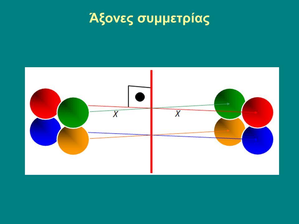 Άξονες συμμετρίας