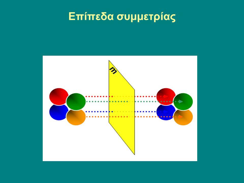 Επίπεδα συμμετρίας
