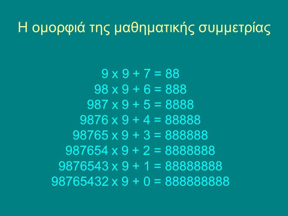 Η ομορφιά της μαθηματικής συμμετρίας 9 x 9 + 7 = 88 98 x 9 + 6 = 888 987 x 9 + 5 = 8888 9876 x 9 + 4 = 88888 98765 x 9 + 3 = 888888 987654 x 9 + 2 = 8