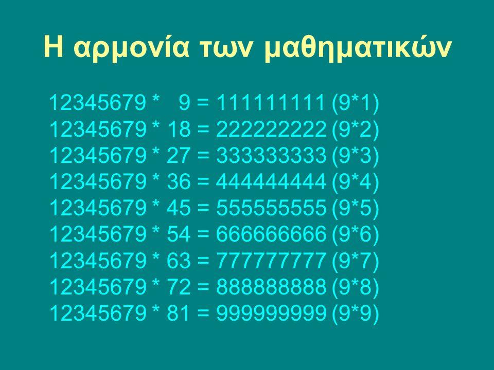 Η αρμονία των μαθηματικών 12345679 * 9 = 111111111 (9*1) 12345679 * 18 = 222222222 (9*2) 12345679 * 27 = 333333333 (9*3) 12345679 * 36 = 444444444 (9*