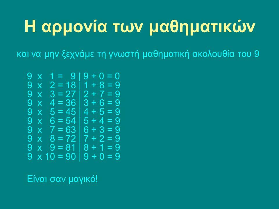 Η αρμονία των μαθηματικών και να μην ξεχνάμε τη γνωστή μαθηματική ακολουθία του 9 9 x 1 = 9 | 9 + 0 = 0 9 x 2 = 18 | 1 + 8 = 9 9 x 3 = 27 | 2 + 7 = 9