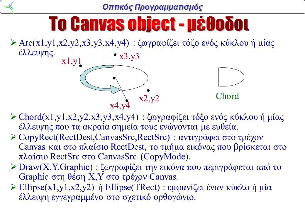 Οπτικός Προγραμματισμός  Arc(x1,y1,x2,y2,x3,y3,x4,y4) : ζωγραφίζει τόξο ενός κύκλου ή μίας έλλειψης. x1,y1 x2,y2 x3,y3 x4,y4  Chord(x1,y1,x2,y2,x3,y