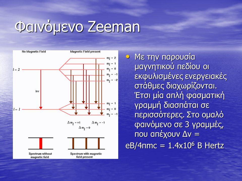 Φαινόμενο Zeeman Με την παρουσία μαγνητικού πεδίου οι εκφυλισμένες ενεργειακές στάθμες διαχωρίζονται. Έτσι μία απλή φασματική γραμμή διασπάται σε περι