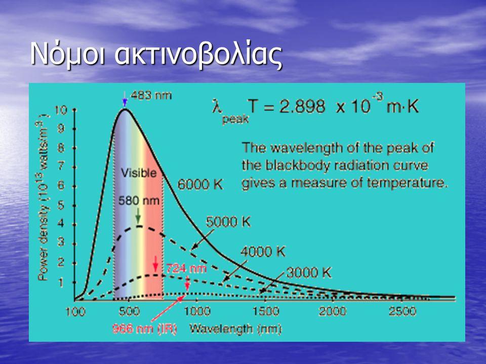 ANNIE JUMP-CANNON Τα εστιακά φάσματα αστέρων έχουν διαστάσεις όσο ένα νύχι.
