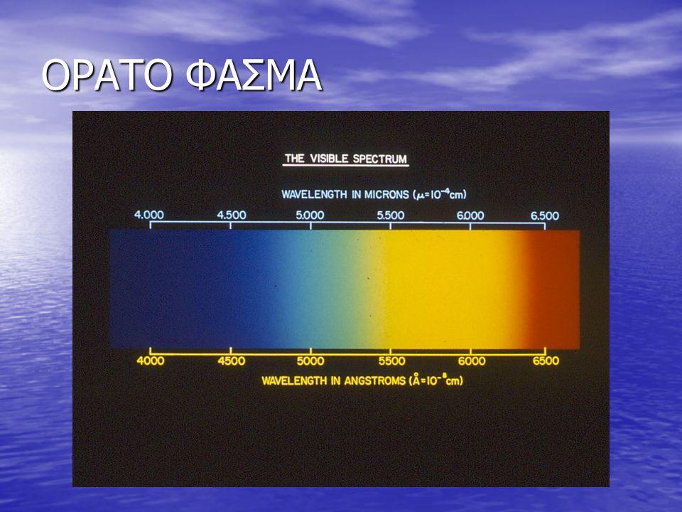 ΦΑΣΜΑ ΥΔΡΟΓΟΝΟΥ - Ι Οι σειρές των φασματικών γραμμών του υδρογόνου χαρακτηρίζονται από την κατώτερη ενεργειακή στάθμη.