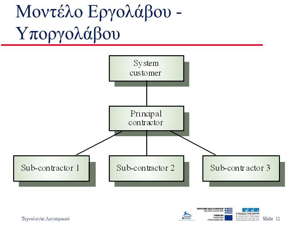 Τεχνολογία ΛογισμικούSlide 11 Μοντέλο Εργολάβου - Υποργολάβου
