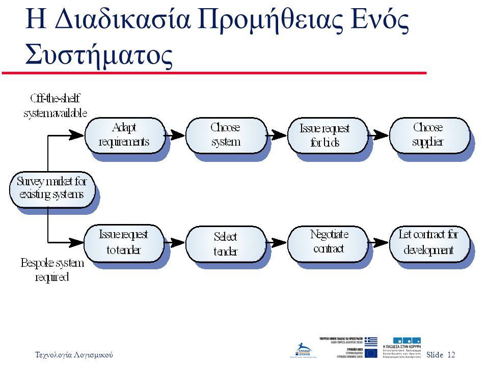 Τεχνολογία ΛογισμικούSlide 12 Η Διαδικασία Προμήθειας Ενός Συστήματος