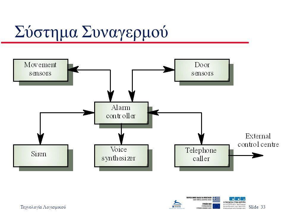Τεχνολογία ΛογισμικούSlide 33 Σύστημα Συναγερμού