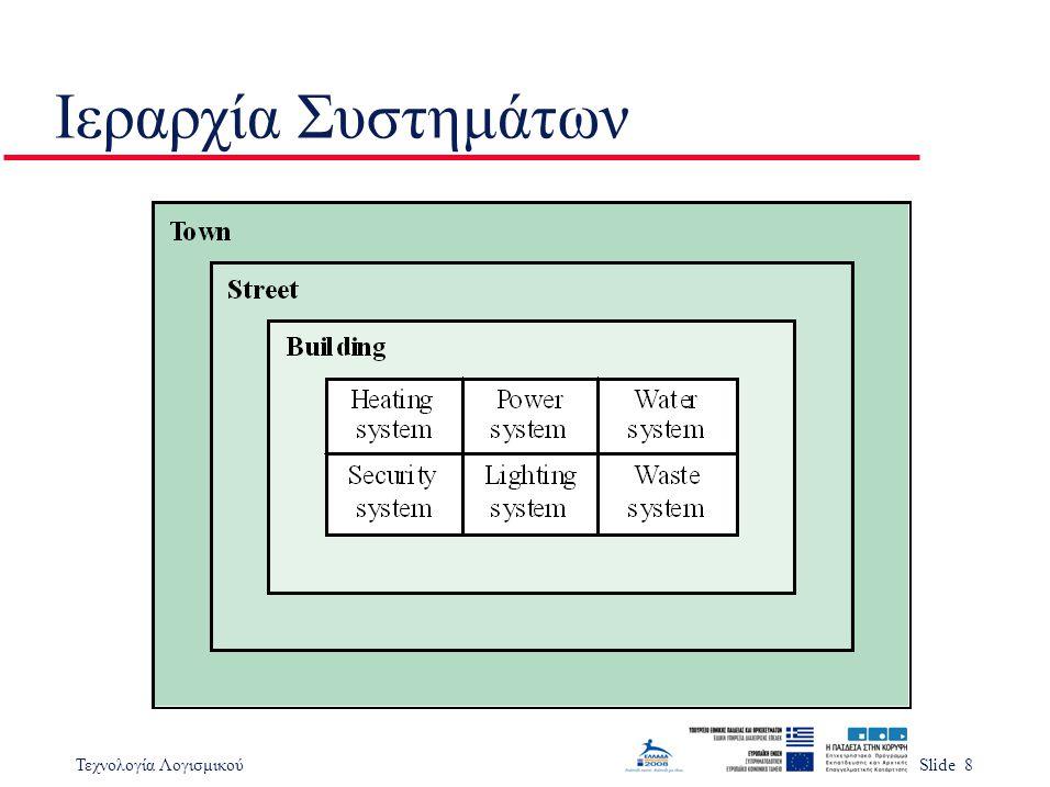 Τεχνολογία ΛογισμικούSlide 9 Προμήθεια Συστήματος u Εγκατάσταση ενός συστήματος σε κάποιο οργανισμό για την ικανοποίηση κάποπιων αναγκών u Υπάρχει η ανάγκη προδιαγραφής και σχεδιασμού αρχιτεκτονικής πριν την προμήθεια Είναι απαραίτητες οι προδιαγραφές για να υπογραφεί ένα συμβόλαιο για την ανάπτυξη του συστήματος Οι προδιαγραφές επιτρέπουν την προμήθεια εμπορικών προϊόντων (commercial off-the-shelf (COTS) ) συστημάτων.