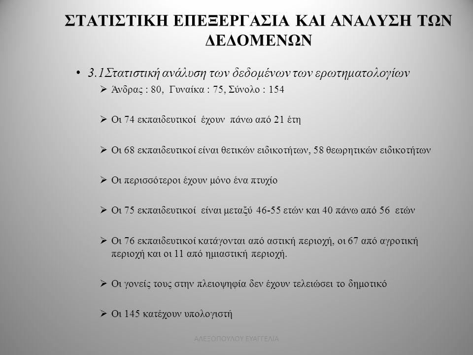 ΣΤΑΤΙΣΤΙΚΗ ΕΠΕΞΕΡΓΑΣΙΑ ΚΑΙ ΑΝΑΛΥΣΗ ΤΩΝ ΔΕΔΟΜΕΝΩΝ 3.1Στατιστική ανάλυση των δεδομένων των ερωτηματολογίων  Άνδρας : 80, Γυναίκα : 75, Σύνολο : 154  Ο