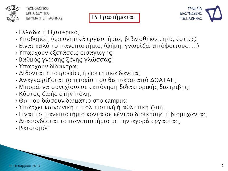 2 Ελλάδα ή Εξωτερικό; Υποδομές; (ερευνητικά εργαστήρια, βιβλιοθήκες, η/υ, εστίες) Είναι καλό το πανεπιστήμιο; (φήμη, γνωρίζω απόφοιτους; …) Υπάρχουν εξετάσεις εισαγωγής; Βαθμός γνώσης ξένης γλώσσας; Υπάρχουν δίδακτρα; Δίδονται Υποτροφίες ή φοιτητικά δάνεια; Αναγνωρίζεται το πτυχίο που θα πάρω από ΔΟΑΤΑΠ; Μπορώ να συνεχίσω σε εκπόνηση διδακτορικής διατριβής; Κόστος ζωής στην πόλη; Θα μου δώσουν δωμάτιο στο campus; Υπάρχει κοινωνική ή πολιτιστική ή αθλητική ζωή; Είναι το πανεπιστήμιο κοντά σε κέντρο διοίκησης ή βιομηχανίας Διασυνδέεται το πανεπιστήμιο με την αγορά εργασίας; Ρατσισμός; 15 Ερωτήματα 30 Οκτωβρίου 2013 ΤΕΧΝΟΛΟΓΙΚΟΕΚΠΑΙΔΕΥΤΙΚΟ ΙΔΡΥΜΑ (Τ.Ε.Ι.) ΑΘΗΝΑΣ ΓΡΑΦΕΙΟΔΙΑΣΥΝΔΕΣΗΣ Τ.Ε.Ι.