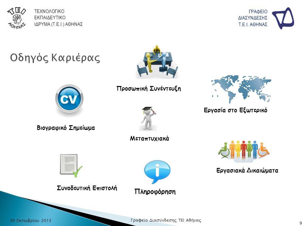 Πληροφόρηση Βιογραφικό Σημείωμα Συνοδευτική Επιστολή Εργασιακά Δικαιώματα Προσωπική Συνέντευξη Εργασία στο Εξωτερικό ΤΕΧΝΟΛΟΓΙΚΟΕΚΠΑΙΔΕΥΤΙΚΟ ΙΔΡΥΜΑ (Τ