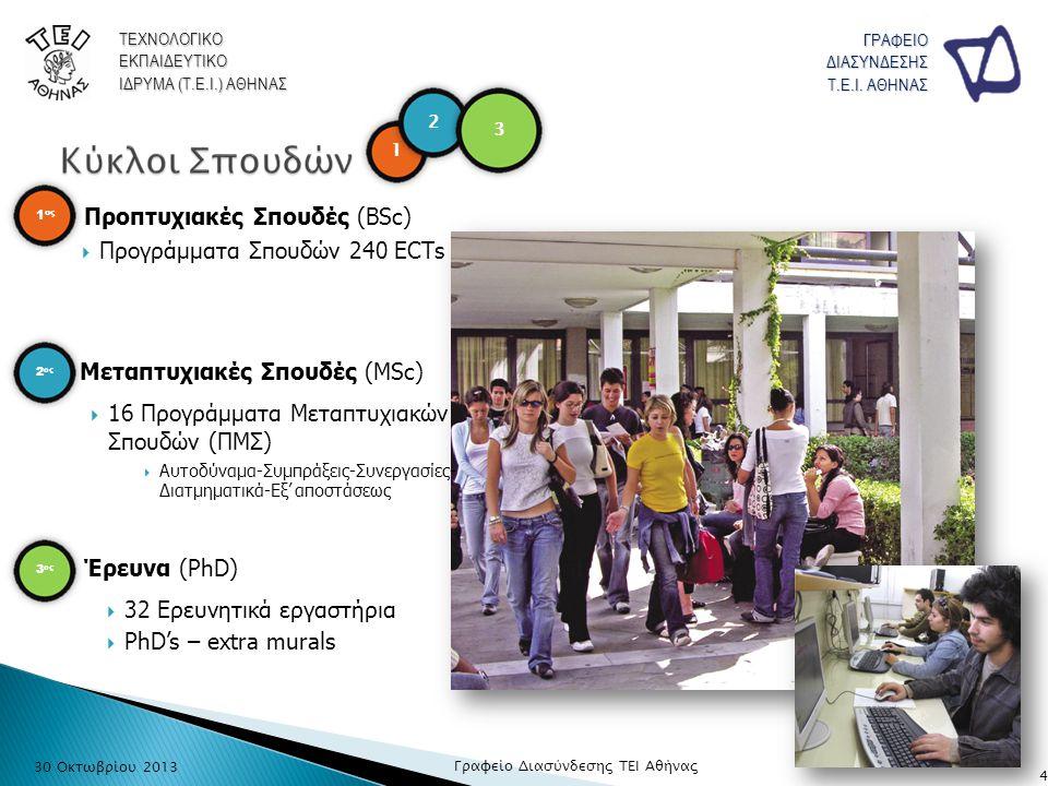  Προγράμματα Σπουδών 240 ECTs 4 Προπτυχιακές Σπουδές (BSc) Μεταπτυχιακές Σπουδές (MSc) Έρευνα (PhD) 1 ος  32 Ερευνητικά εργαστήρια  PhD's – extra murals  16 Προγράμματα Μεταπτυχιακών Σπουδών (ΠΜΣ)  Αυτοδύναμα-Συμπράξεις-Συνεργασίες- Διατμηματικά-Εξ' αποστάσεως ΤΕΧΝΟΛΟΓΙΚΟΕΚΠΑΙΔΕΥΤΙΚΟ ΙΔΡΥΜΑ (Τ.Ε.Ι.) ΑΘΗΝΑΣ ΓΡΑΦΕΙΟΔΙΑΣΥΝΔΕΣΗΣ Τ.Ε.Ι.