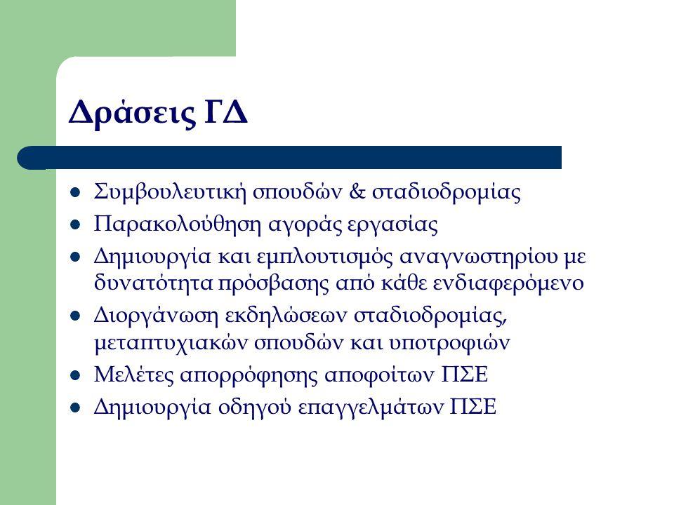 Δράσεις ΓΔ Συμβουλευτική σπουδών & σταδιοδρομίας Παρακολούθηση αγοράς εργασίας Δημιουργία και εμπλουτισμός αναγνωστηρίου με δυνατότητα πρόσβασης από κάθε ενδιαφερόμενο Διοργάνωση εκδηλώσεων σταδιοδρομίας, μεταπτυχιακών σπουδών και υποτροφιών Μελέτες απορρόφησης αποφοίτων ΠΣΕ Δημιουργία οδηγού επαγγελμάτων ΠΣΕ