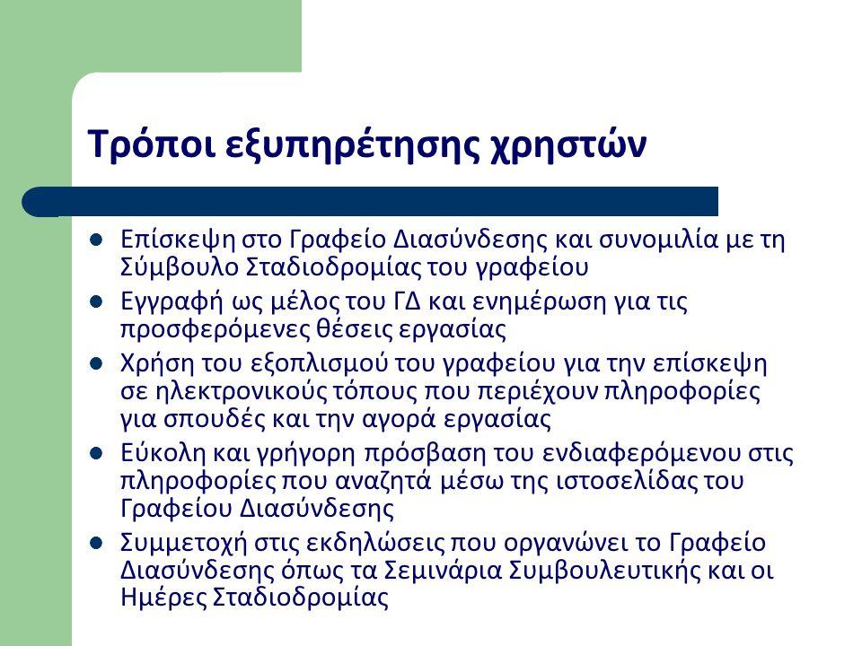 Το ΓΔ μπορεί να σας βοηθήσει να επιλέξετε τη συνέχεια των σπουδών σας Ατομική Συμβουλευτική Πληροφόρηση για Μεταπτυχιακές Σπουδές στην Ελλάδα και το εξωτερικό Ενημέρωση για Υποτροφίες και Κληροδοτήματα Καθοδήγηση στον τρόπο συλλογής πληροφοριών Πληροφόρηση για σεμινάρια κατάρτισης Διοργάνωση εκδηλώσεων σε θέματα ενδιαφέροντος