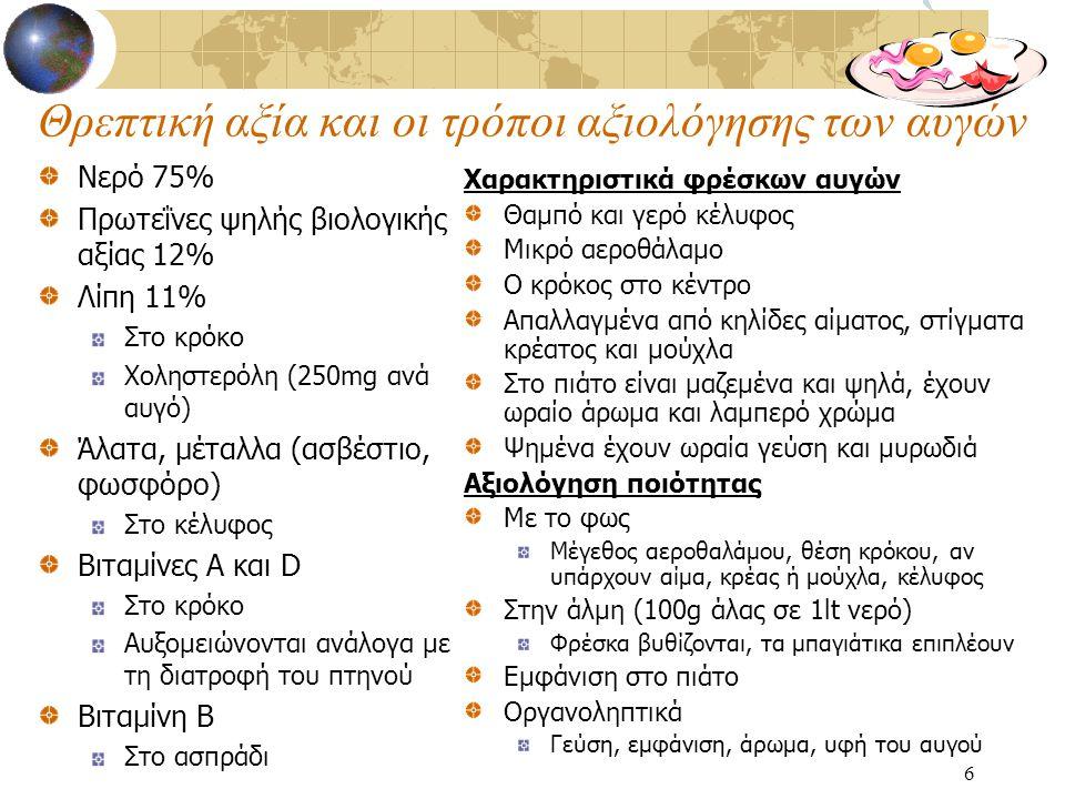 6 Θρεπτική αξία και οι τρόποι αξιολόγησης των αυγών Νερό 75% Πρωτεΐνες ψηλής βιολογικής αξίας 12% Λίπη 11% Στο κρόκο Χοληστερόλη (250mg ανά αυγό) Άλατ