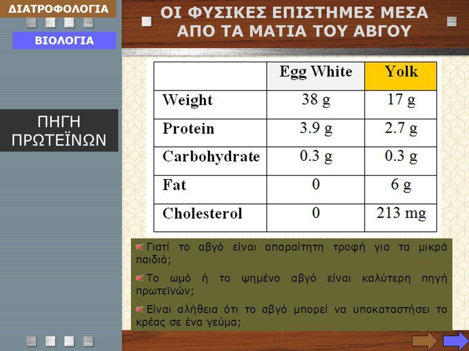 Γιατί το αβγό είναι απαραίτητη τροφή για τα μικρά παιδιά; Το ωμό ή το ψημένο αβγό είναι καλύτερη πηγή πρωτεϊνών; Είναι αλήθεια ότι το αβγό μπορεί να υ